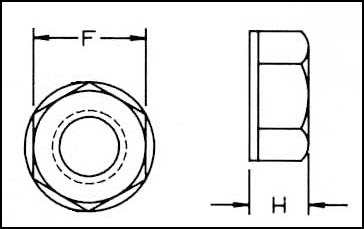 Nylon Lock Nuts Diagrammatic