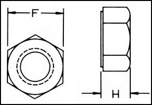 Polycarbonate Hex Nuts Diagrammatic